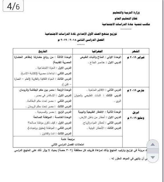 توزيع منهج الدراسات الاجتماعية للصف الأول الإعدادي الترم الثاني 2019