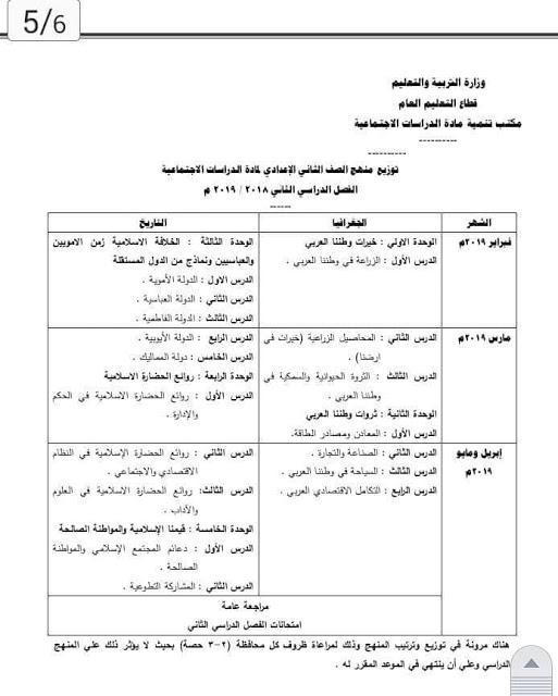 توزيع منهج الدراسات الاجتماعية للصف الثاني الإعدادي الترم الثان 2019