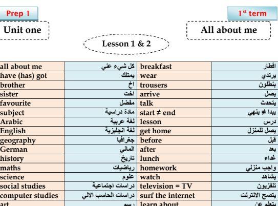 مذكرة اللغة الانجليزية للصف الاول الاعدادى
