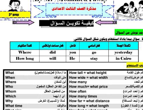 مذكرة لغة انجليزية للصف الثالث الإعدادي الترم الأول