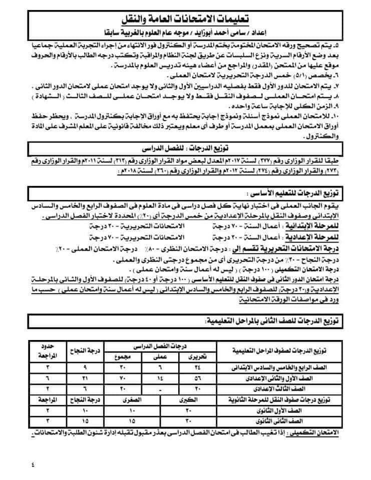 4تعليمات الامتحانات العامة والنقل التحريرية والعملية2020