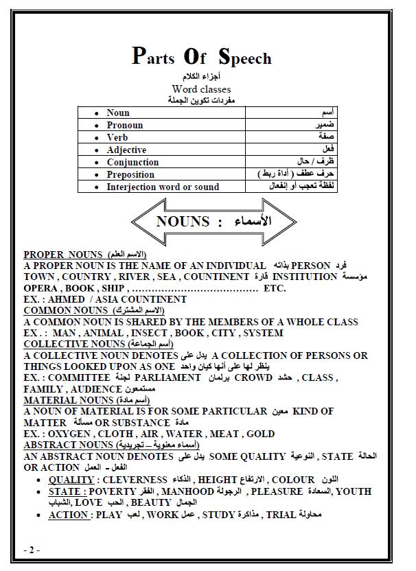 مذكرة الوافي فى جميع قواعد اللغة الانجليزية