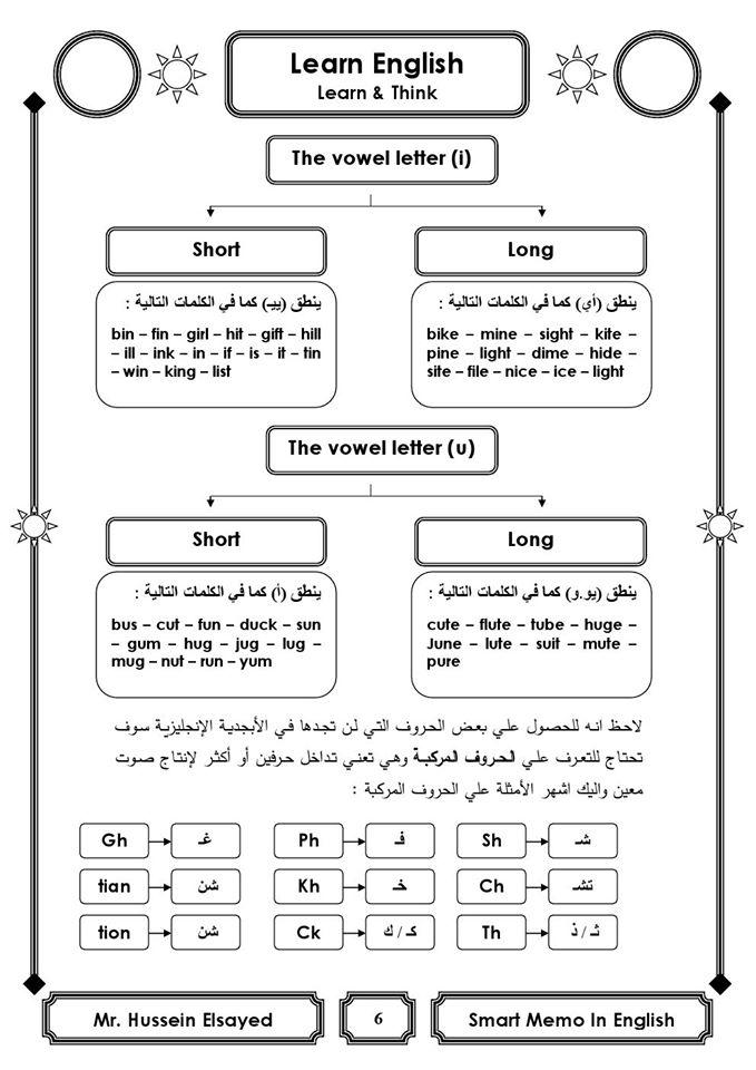 مذكرة تأسيس في اللغة الانجليزية جرامر وصوتيات للمبتدئين